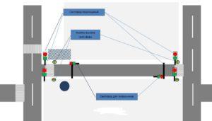 Светофоры на производстве